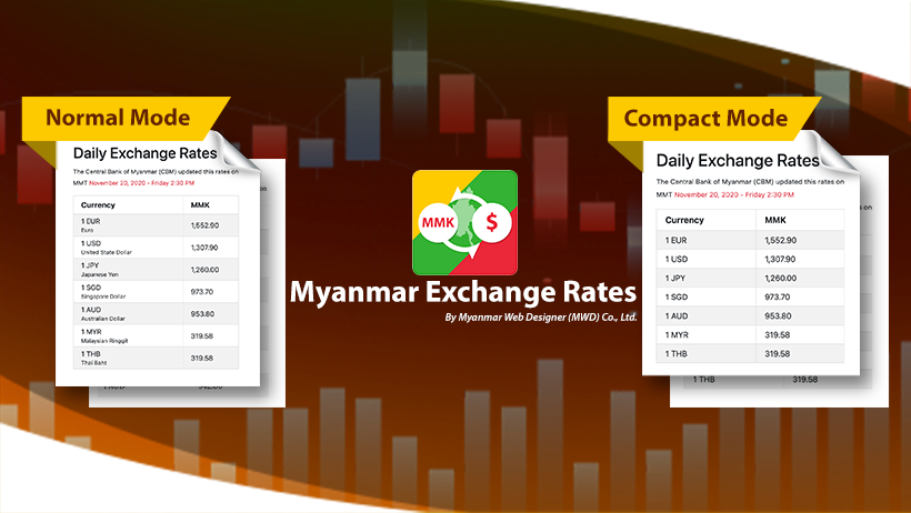 Myanmar Currency Exchange Rates by MWD