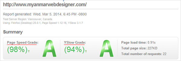 Google page speed and Yahoo yslow grading